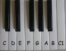 Yamaha clavinova gh gh3 plastic keys for Yamaha clavinova clp 200 price